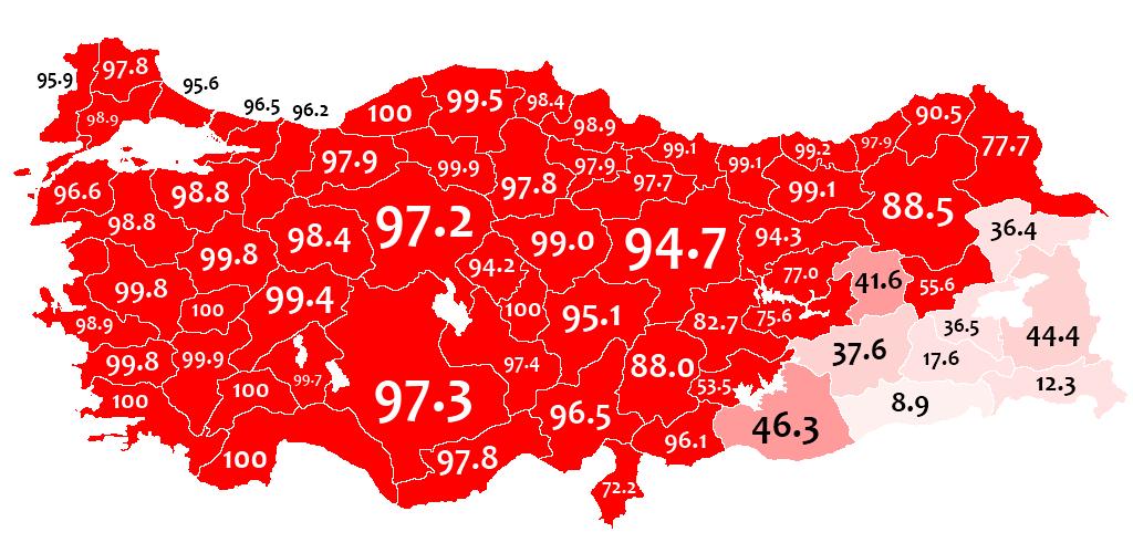 جمعیت کشور ترکیه
